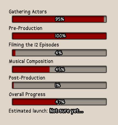 Statistics Plustard - 25-NOV-2013
