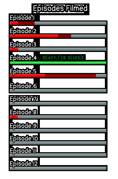 Episodes2